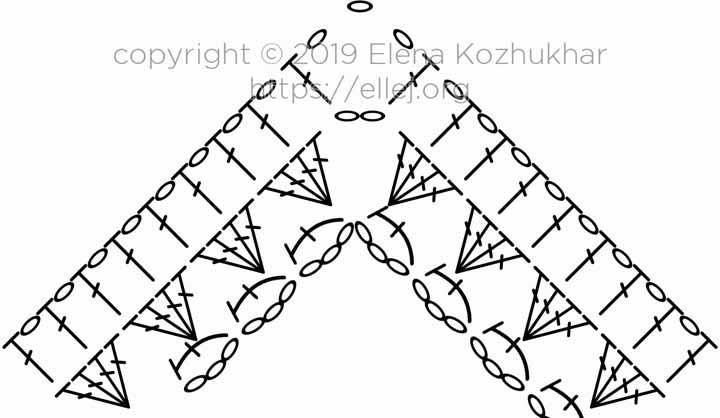 Кокетка-реглан с рельефным узором - начало узора