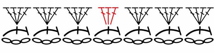 Кокетка-реглан с рельефным узором - первый ряд