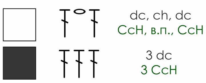 Основы филейного вязания крючком