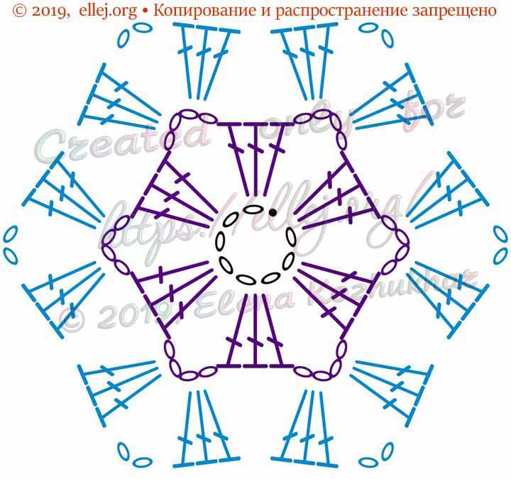 Схема маленького шестиугольного мотива крючком