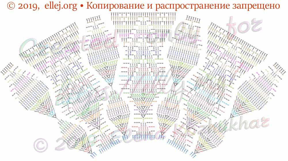 Схема круглой кокетки крючком