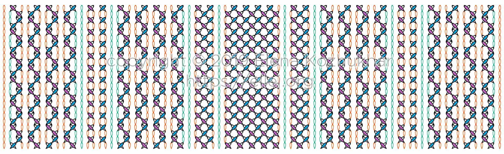 Схема вязания пледа Дымка из Ализе Пуффи Файн