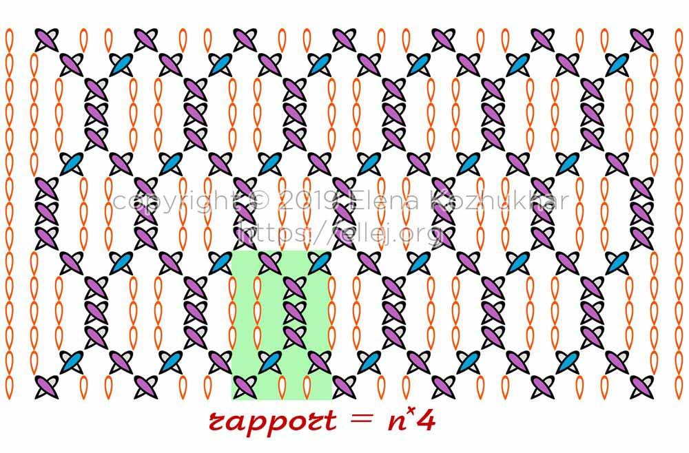 Схема узора из плюшевой пряжи 01