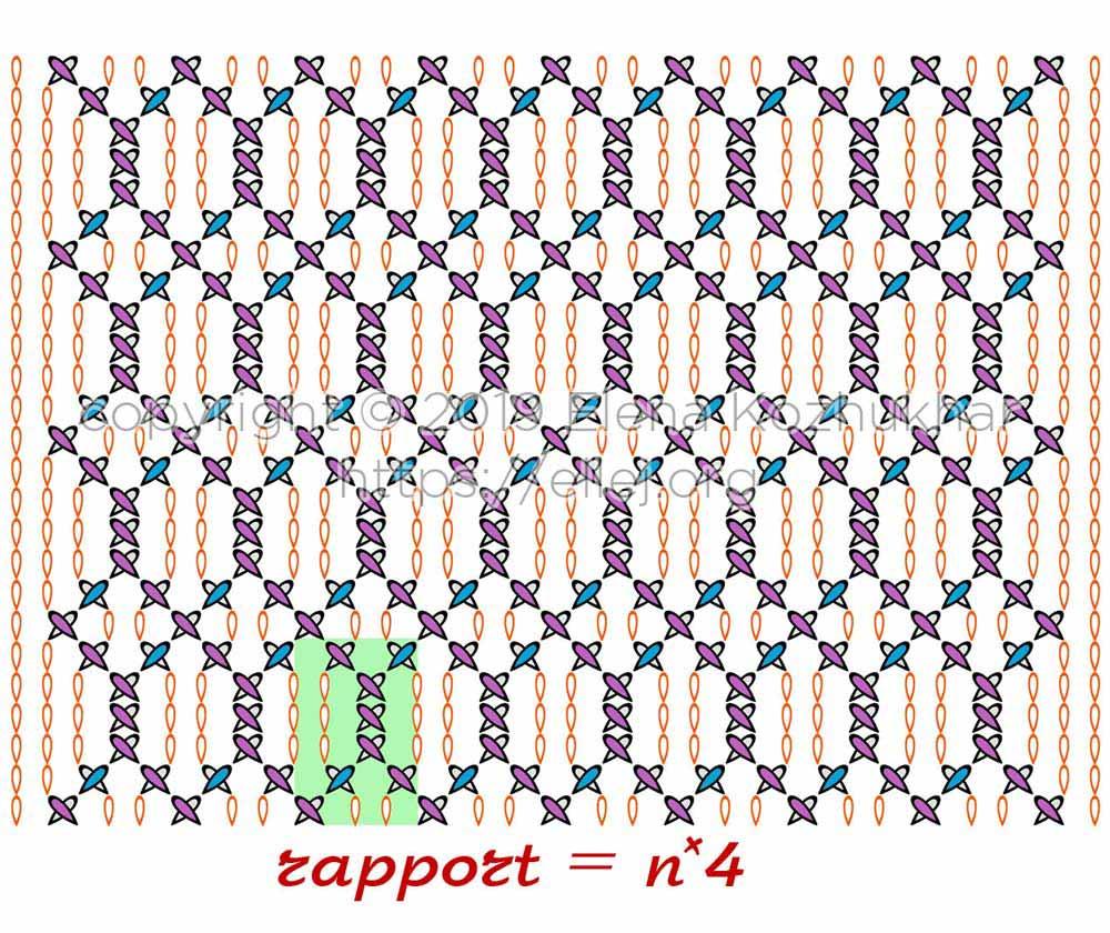 Схема узора из плюшевой пряжи 06