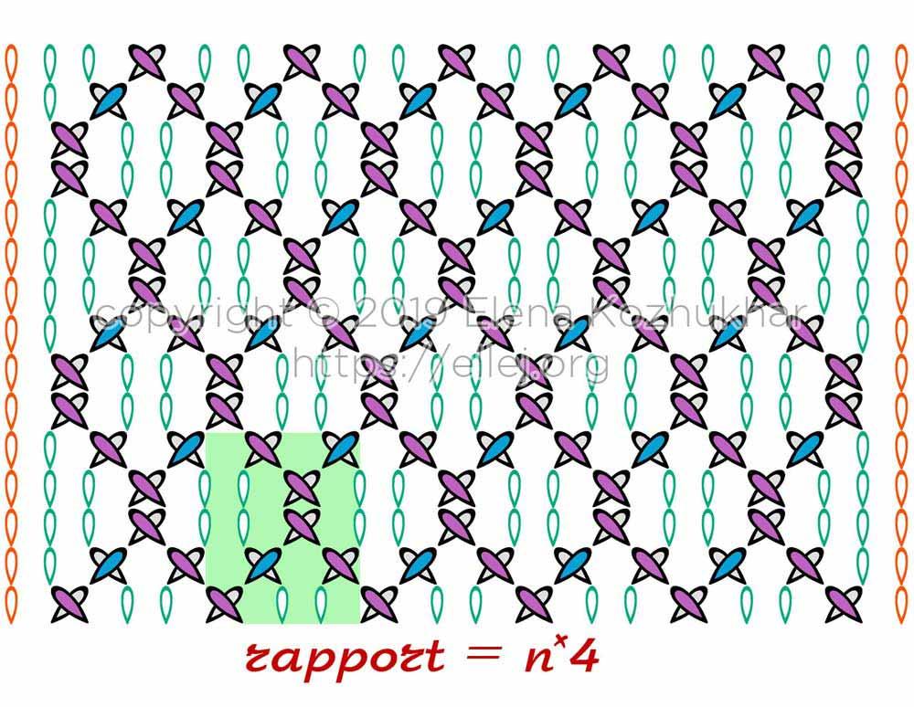 Схема узора из плюшевой пряжи 08