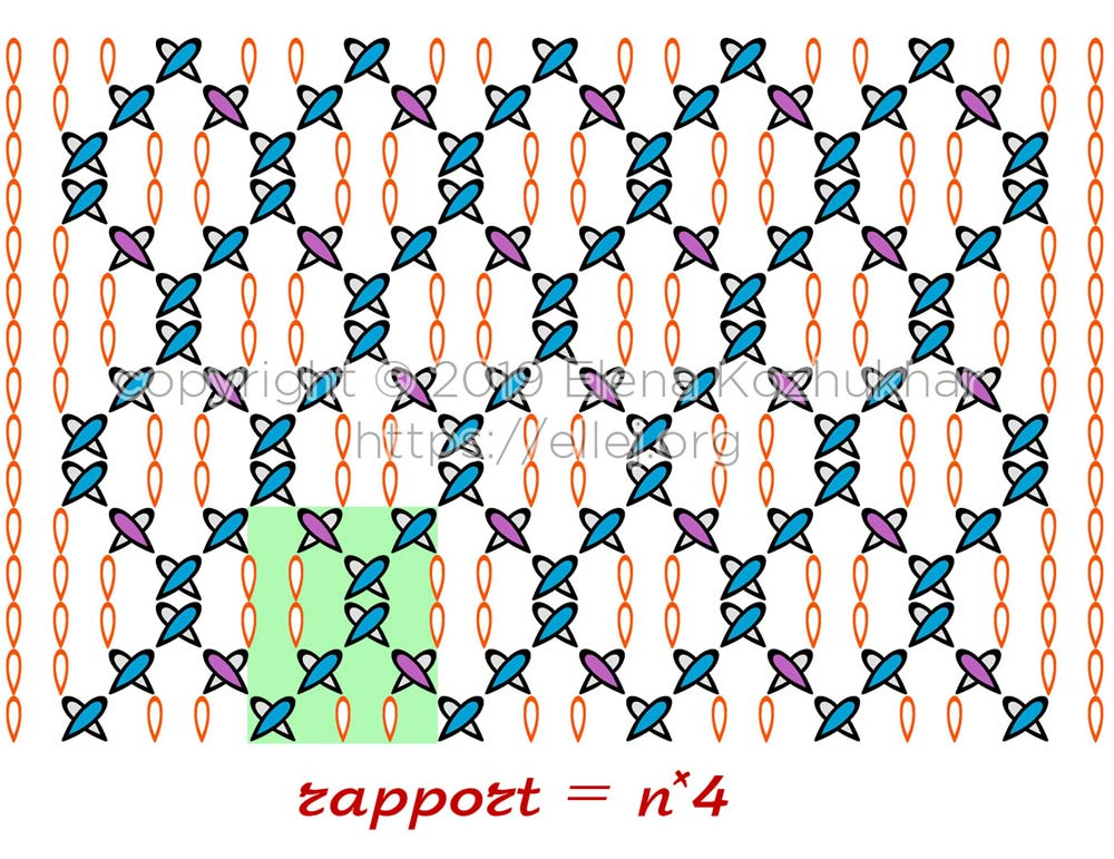 Схема узора из плюшевой пряжи 09