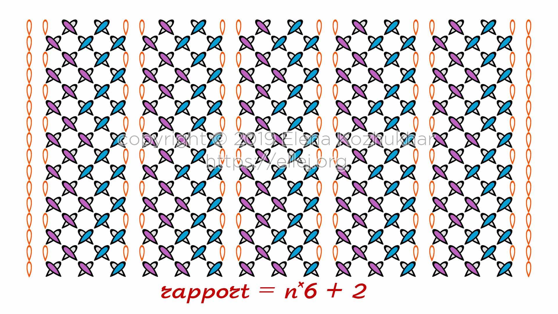 Схема узора из плюшевой пряжи 12