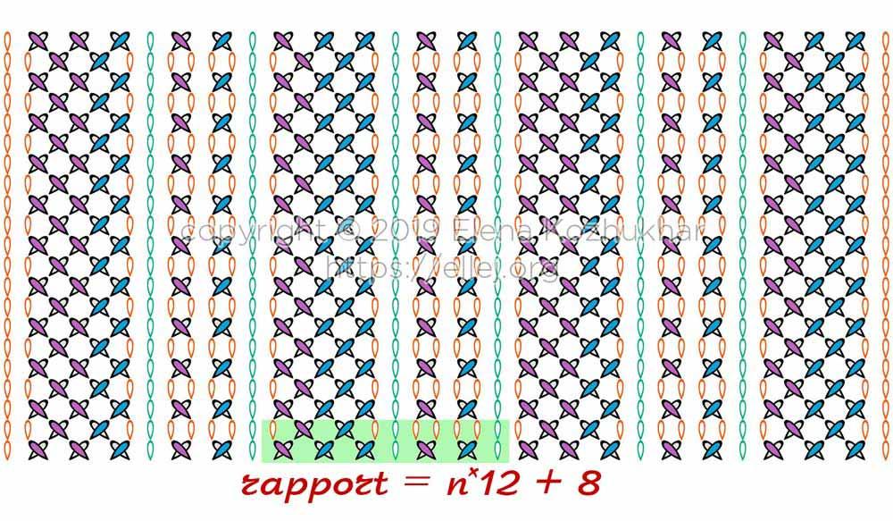 Схема узора из плюшевой пряжи 13