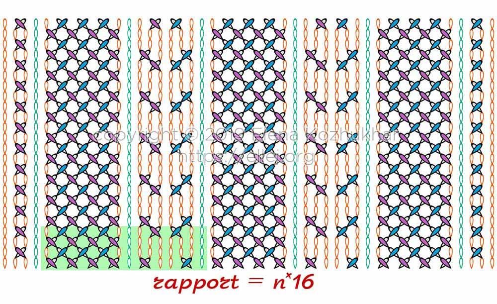 Схема узора из плюшевой пряжи 14