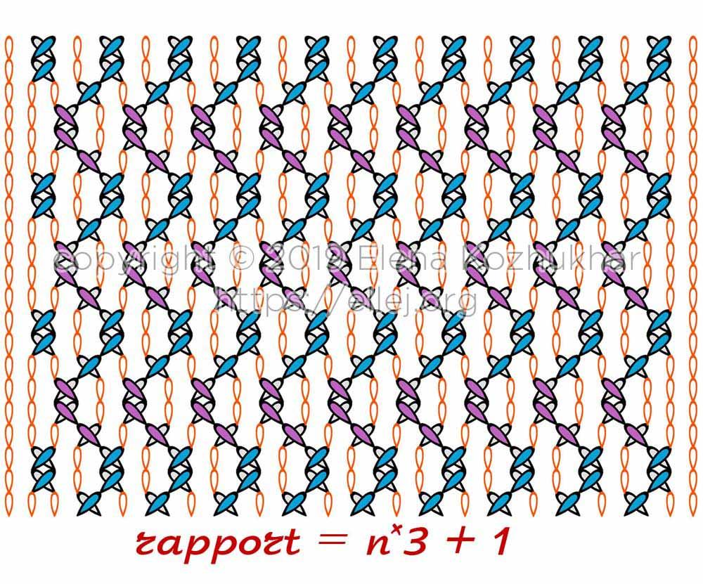 Схема узора из плюшевой пряжи 21