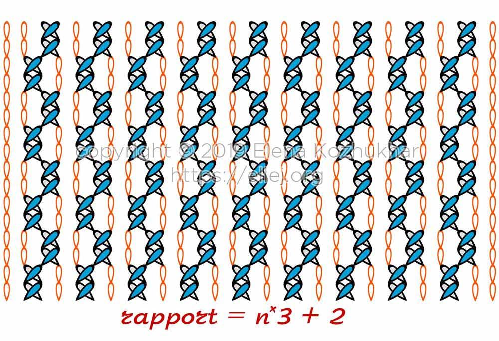 Схема узора из плюшевой пряжи 22