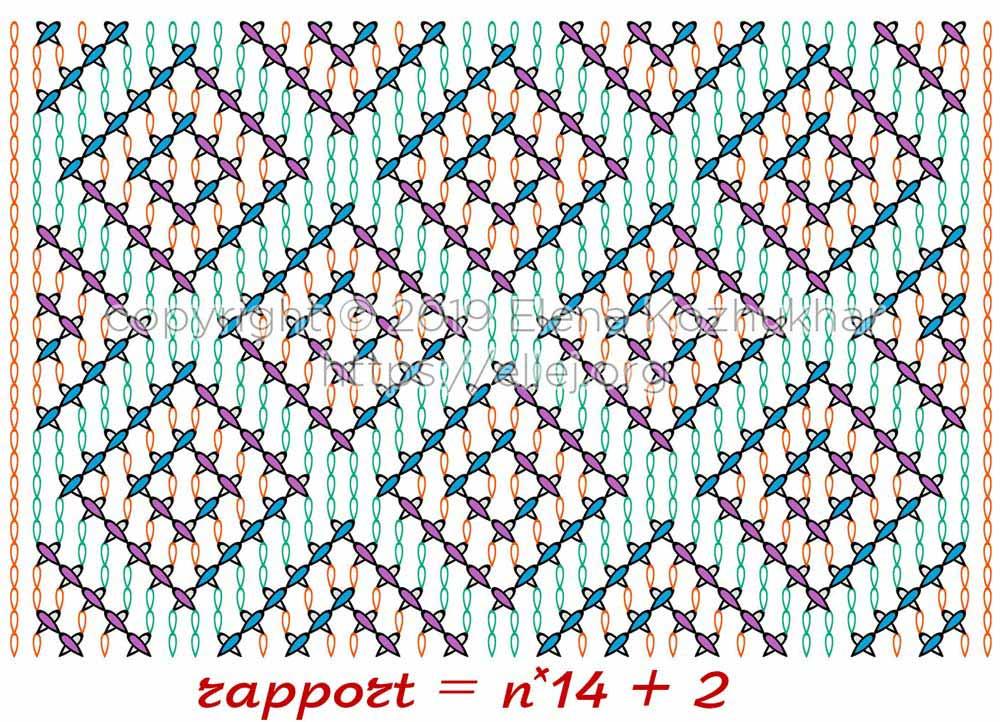 Схема узора из плюшевой пряжи 24