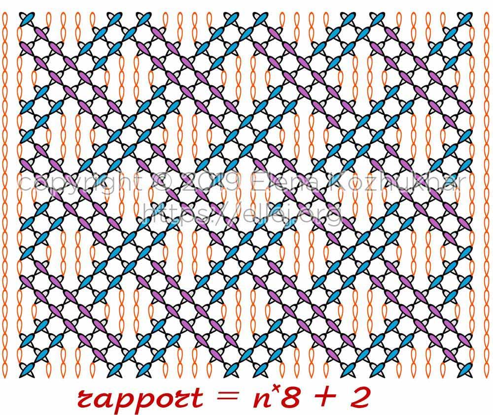 Схема узора из плюшевой пряжи 25