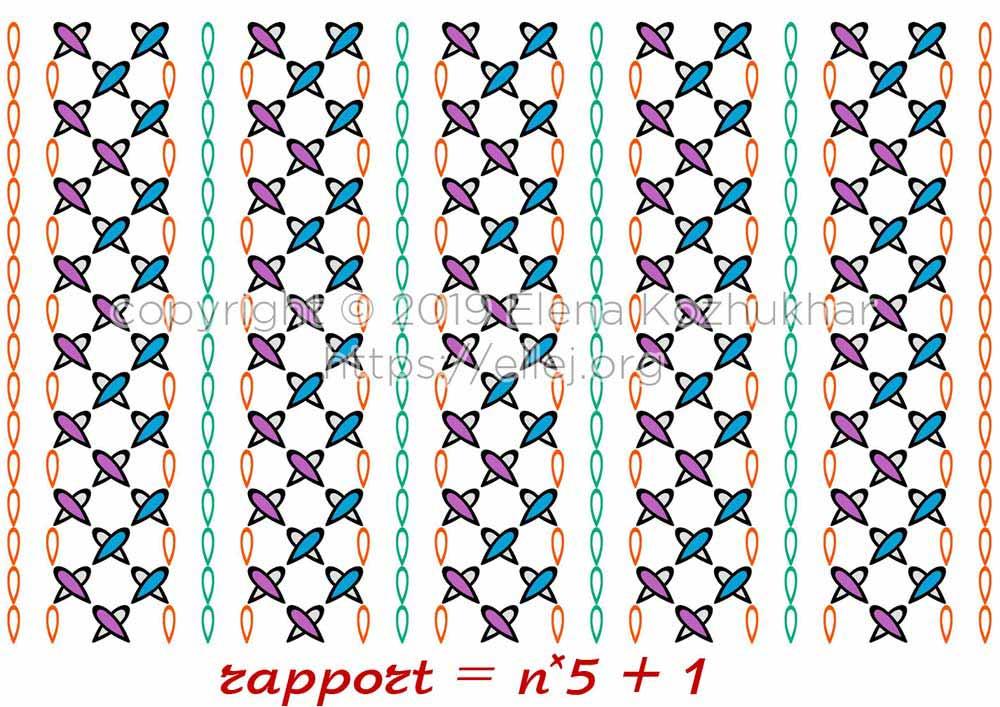 Схема узора из плюшевой пряжи 28