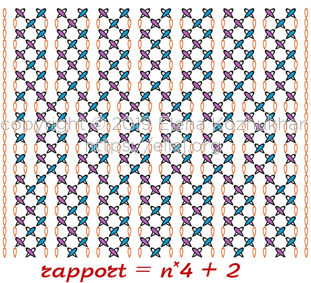Схема узора из плюшевой пряжи 29
