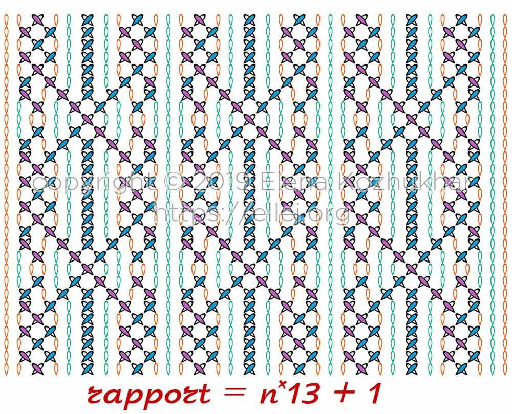 Схема узора из плюшевой пряжи 30