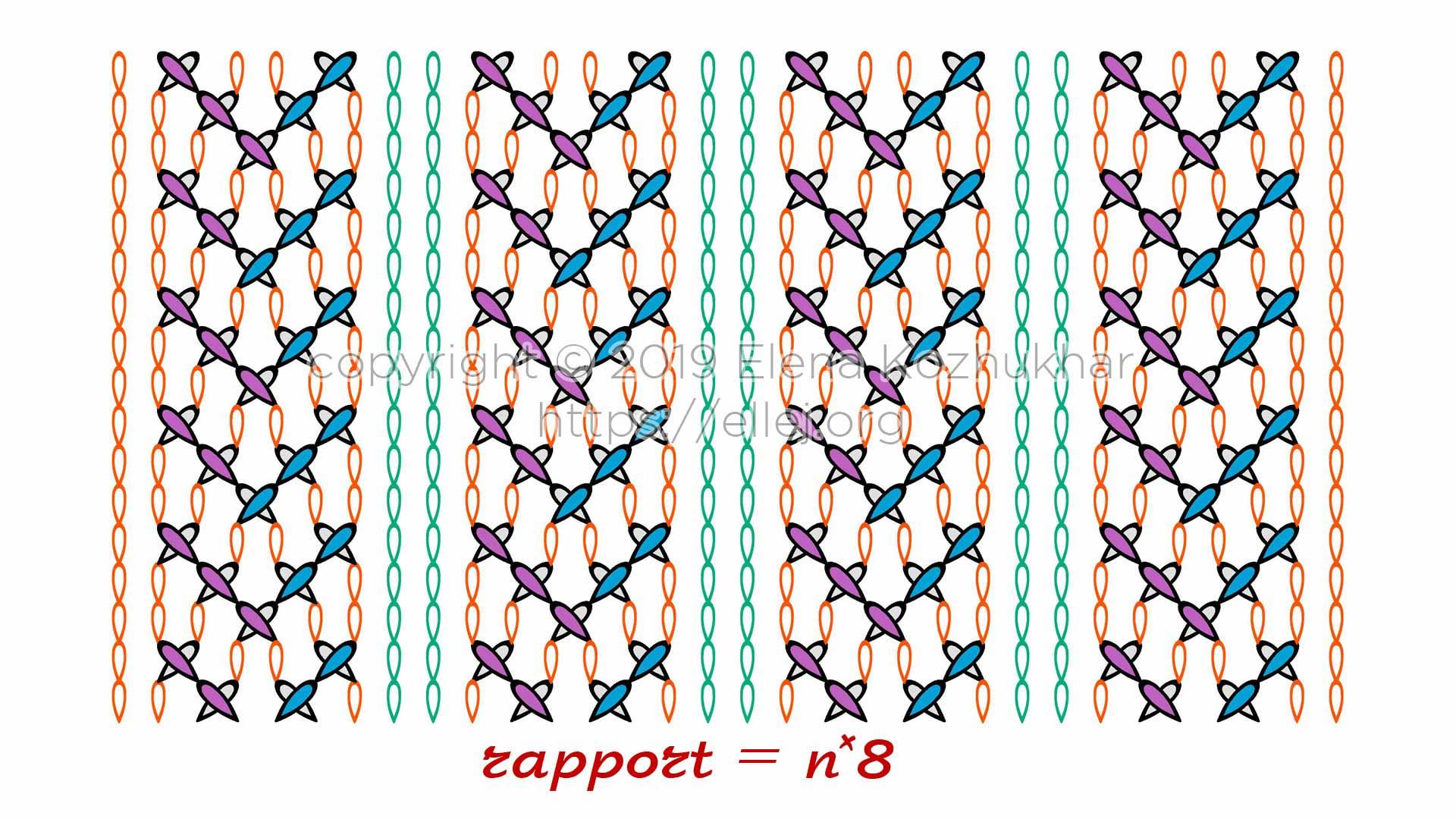 Схема узора из плюшевой пряжи 31