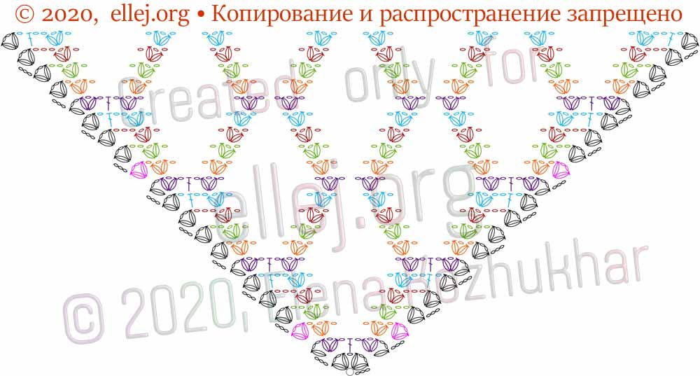 Схема каркаса для шали от угла