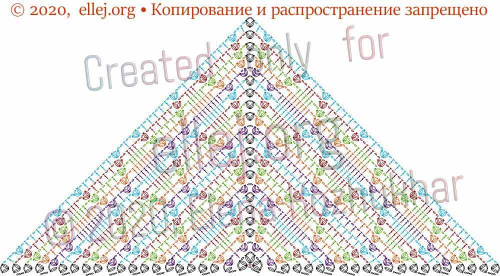 Схема шали для вязания из центра широкой стороны.