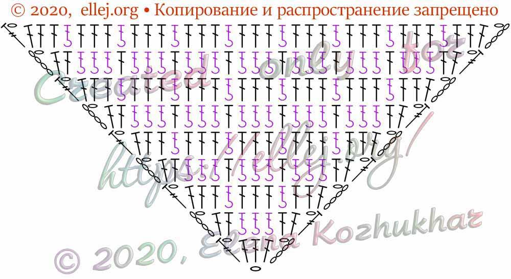 Схема вязания вафельного бактуса крючком