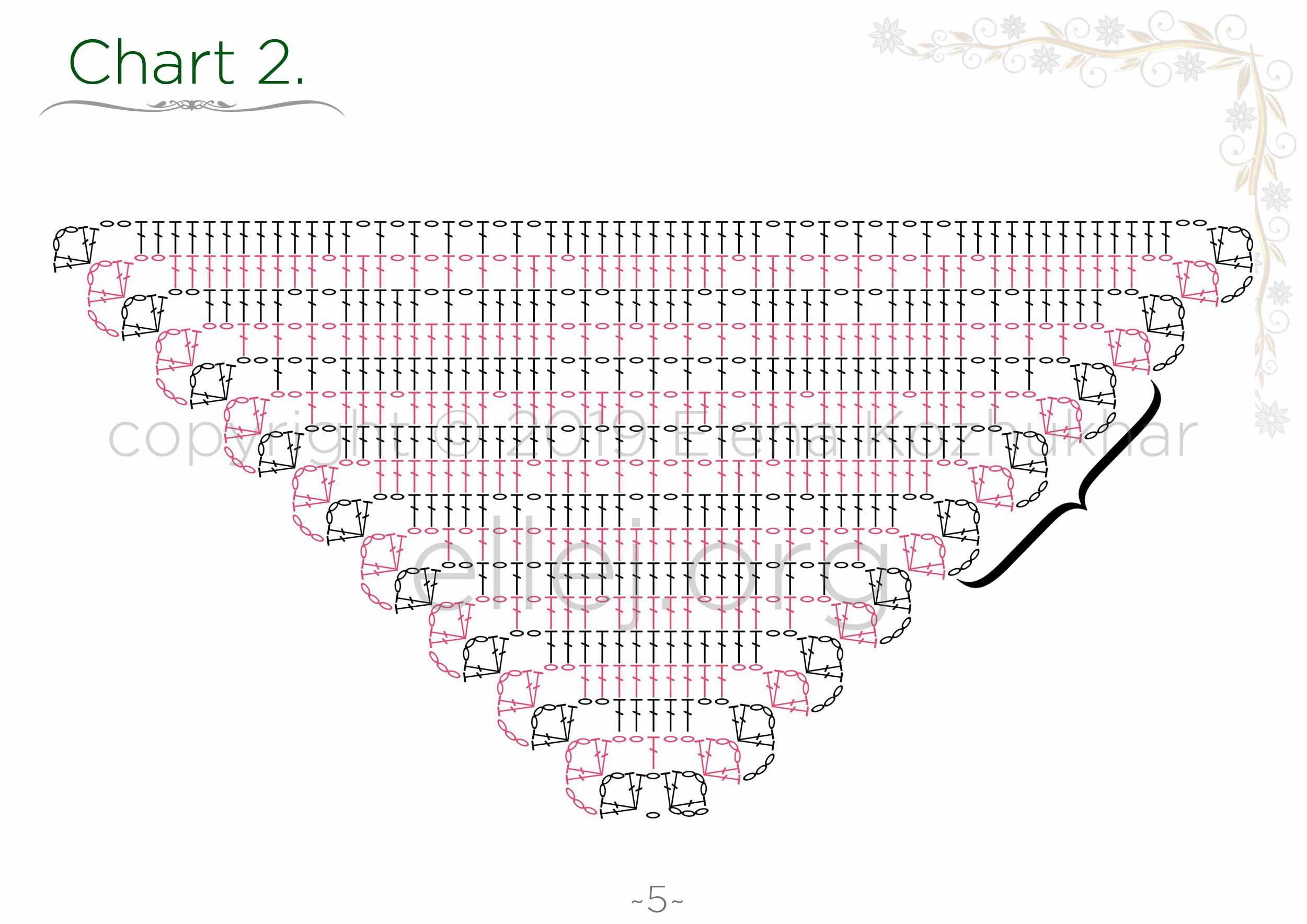 Схема филейной шали Кошечки