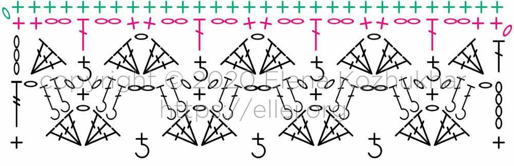 Схема выравнивания края узора ракушки