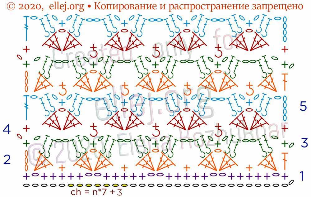 Схема рельефного узора с ракушками крючком
