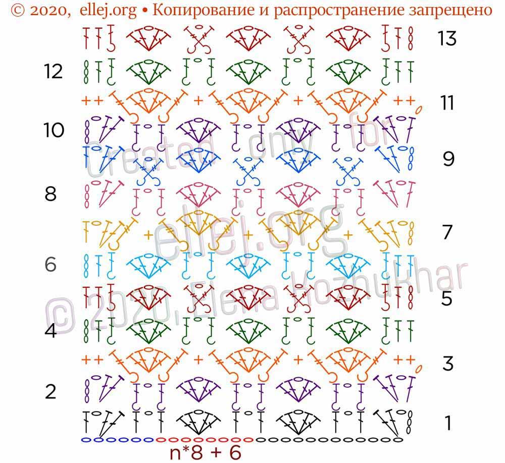 Схема рельефного узора с ромбами