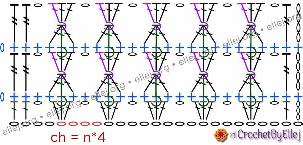 Схема вязания сеточки с рельефными столбиками крючком