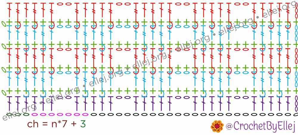 Схема рельефного узора на основе Кожи дракона