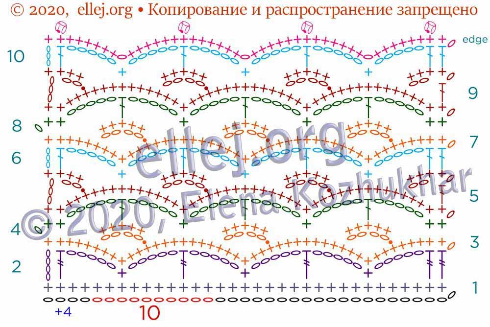 Схема вязания ажурного узора с окошками