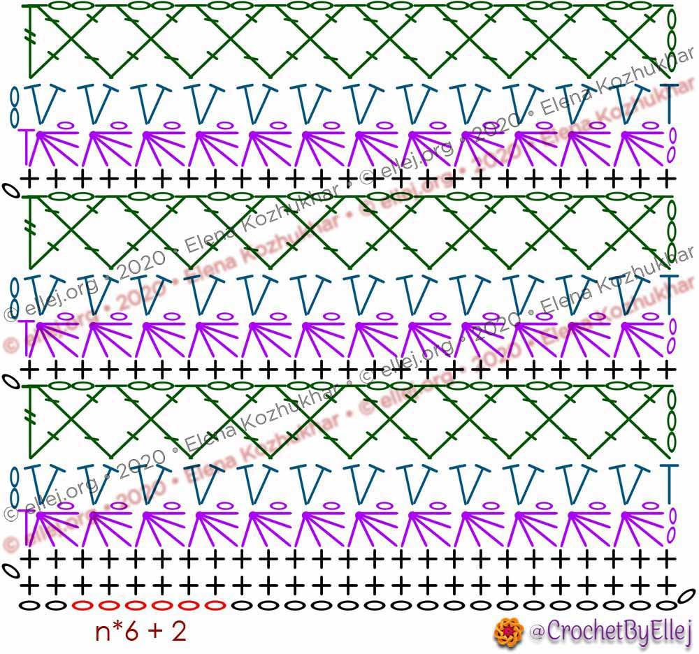 Схема мережки крючком