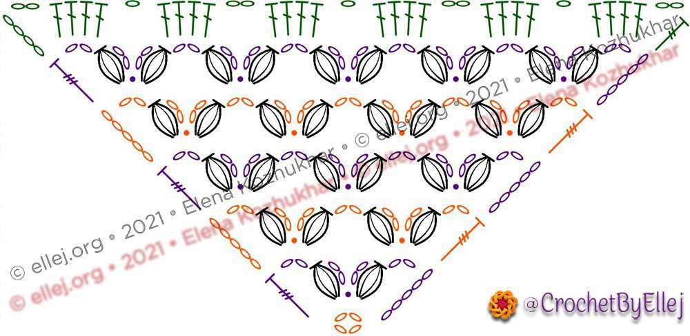 Схема вязания шали без обвязки пышними столбиками