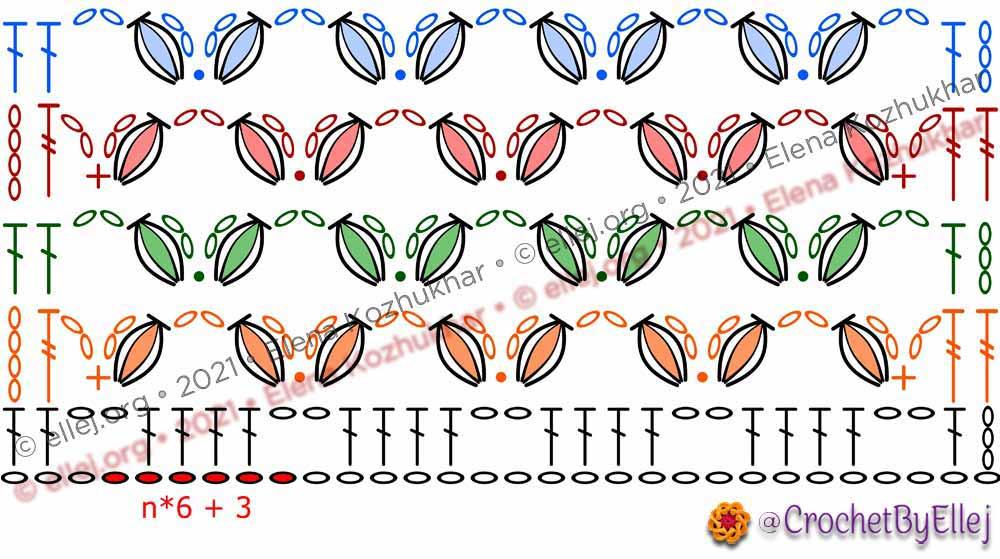 Схема вязания узора с пышными столбиками полотно