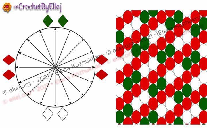Схема плетения кумихимо шнура из 8 нитей